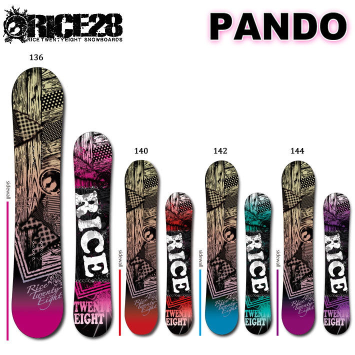 Rice28PANDO-1516