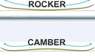 ロッカー形状のスノーボードはグラトリに向いている??